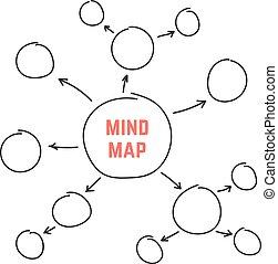 simple black hand drawn mind map