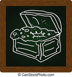 Simple doodle of a treasure chest