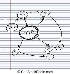 Simple doodle of an idea