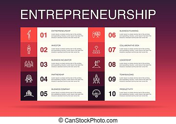 simple, entrepreneurship, icônes, direction, bâtiment, investisseur, option, template., infographic, 10, association, équipe