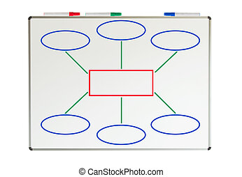 Hand Drawing Blank Flow Chart On New Modern Computer As Concept - Blank flow chart