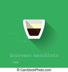 Simple Modern Espresso Macchiato Manual Wallpaper