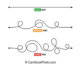 Simple or difficult way path concept. Easy simple medium difficult complicated problem doodle line vector arrow