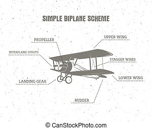 Simple retro Airplane infographic. Biplane scheme. Air transport vector elements. Vintage styled illustration.