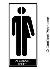Simple Vector Sign, Universal toilet symbols