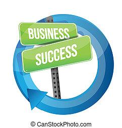 sinal negócio, sucesso, estrada, ciclo
