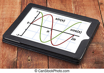 sine and cosine function graph on tablet - graph of sine and...