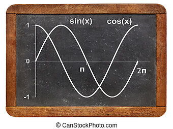sine and cosine functions - graph of sine and cosine...