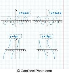 Sine, cosine, tangent, cotangent functions on notebook...