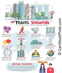 Singapore Culture Infographic Flat Poster