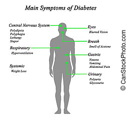 sintomas, principal, diabetes
