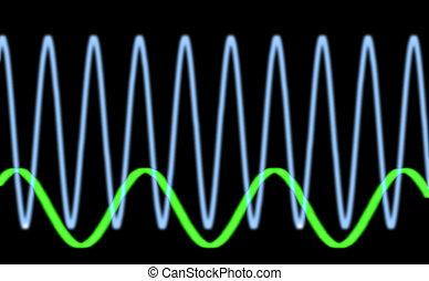 sinusiodal waveform - sine waves oscilloscope