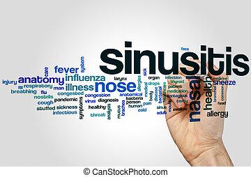 Sinusitis word cloud