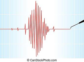sismógrafo, plano de fondo