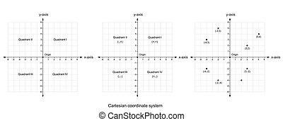 sistema cartesiano, vetorial, fundo, coordenada, branca