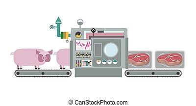 sistema, procesamiento, filete, cortes, cerdos, meat:, ...