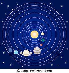 sistema solar, con, sol, planetas