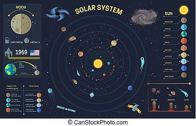 sistema solar, o, espacio, universo, vector, infographics