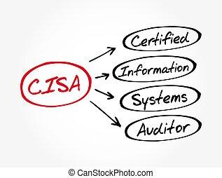 sistemas, certificado, información, cisa, -, auditor