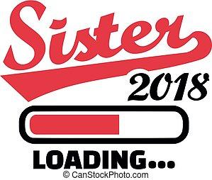 Sister 2018 loading