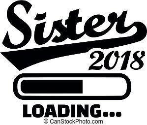 Sister loading 2018