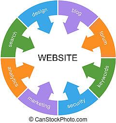 site web, cercle, concept, mot