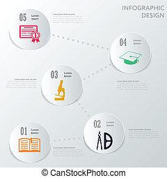 site web, graphique, disposition, nombre, conception, gabarit, bannières, ou