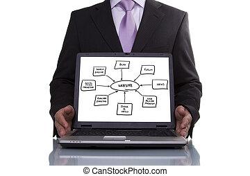 site web, homme affaires, projection, diagramme