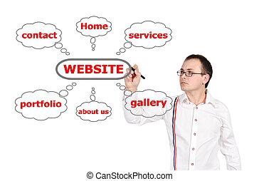 site web, homme, plan, dessin