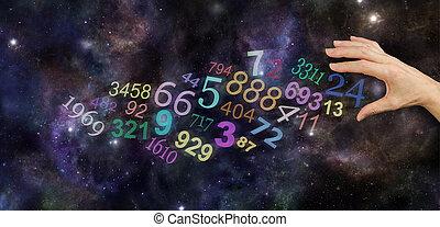 site web, numérologie, bannière