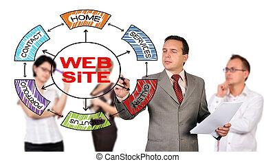 site web, plan, homme, écriture