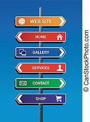 site web, plan, internet
