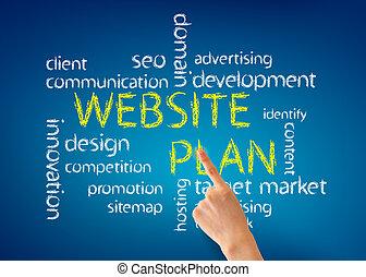 site web, plano