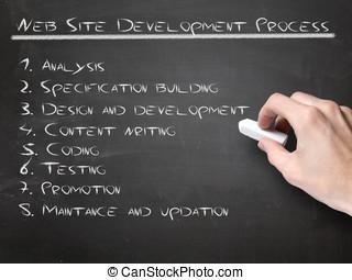 sitio web, desarrollo, proceso