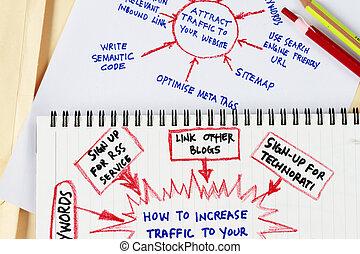 sitio web, trafic, atraer, su