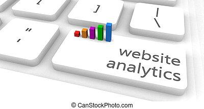 sito web, analytics