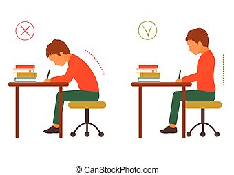 sitting correct and incorrect  body posture