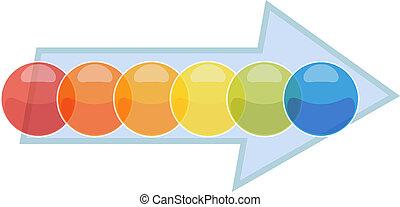 Six Blank business diagram process arrow illustration -...