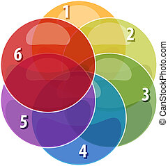 Six Blank venn business diagram illustration - blank venn...