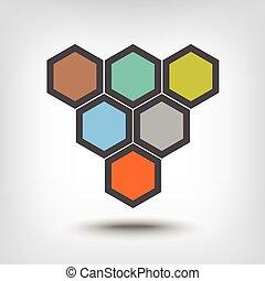 six, hexagones