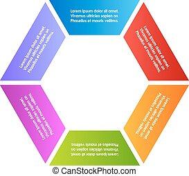 Six part cycle diagram
