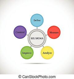 Six Sigma Illustration - Illustration design of the six...