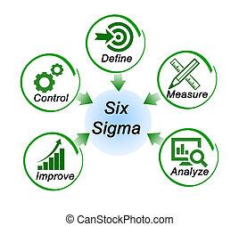 six, sigma