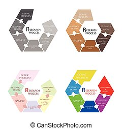 Six Step of Research Procress Methods Measurement - Hexagon...