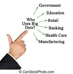Six Users of Big Data