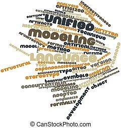 sjednocený, jazyk, modelování