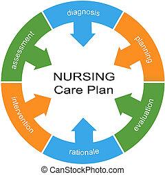 sjukvård, omsorg, plan, ord, cirkel, vit, centrera, begrepp