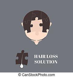 skade hår, løsning
