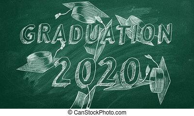 skala, 2020