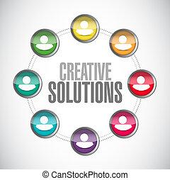skapande, begrepp, lösningar, nätverk, underteckna